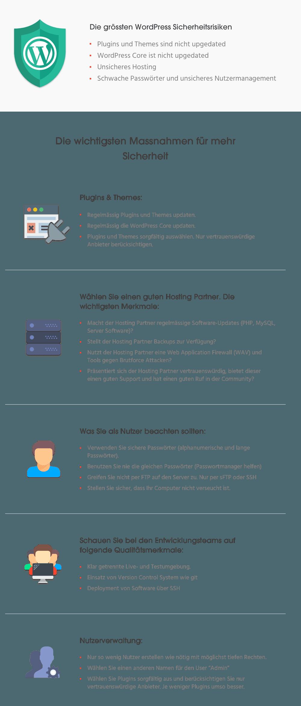 Sicherheit-Tipps WordPress Webagentur